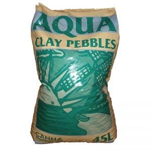 Clay Pebbles